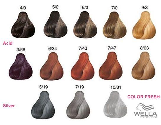 Coloration cheveux wella sans ammoniaque