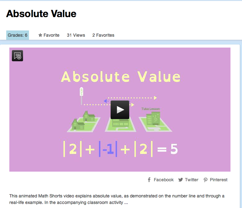 Absolute Value This animated Math Shorts video explains