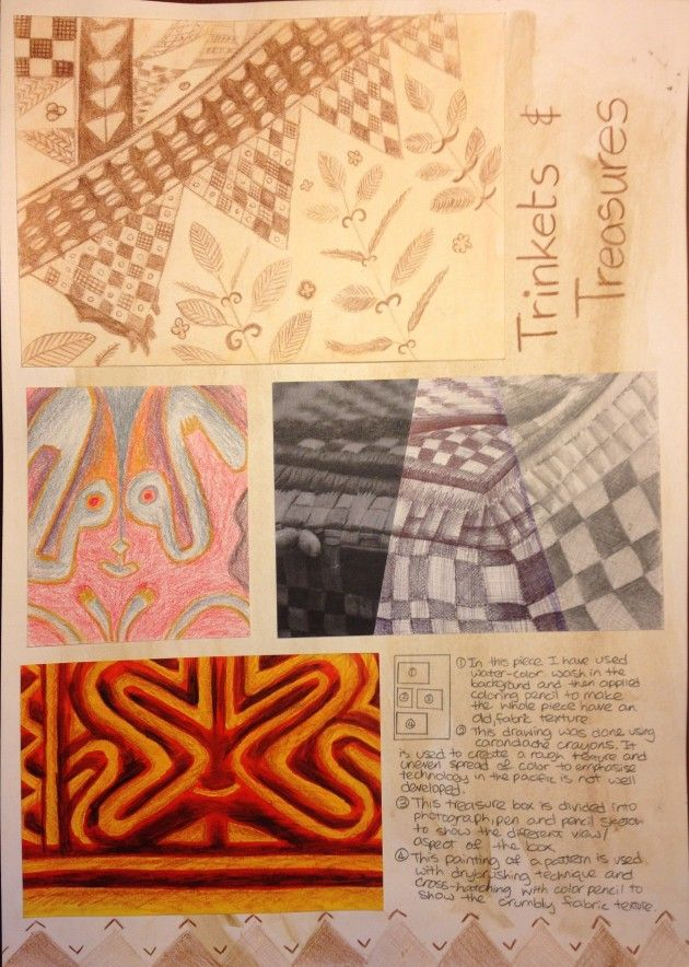IGCSE Coursework Study. Student art guide, School
