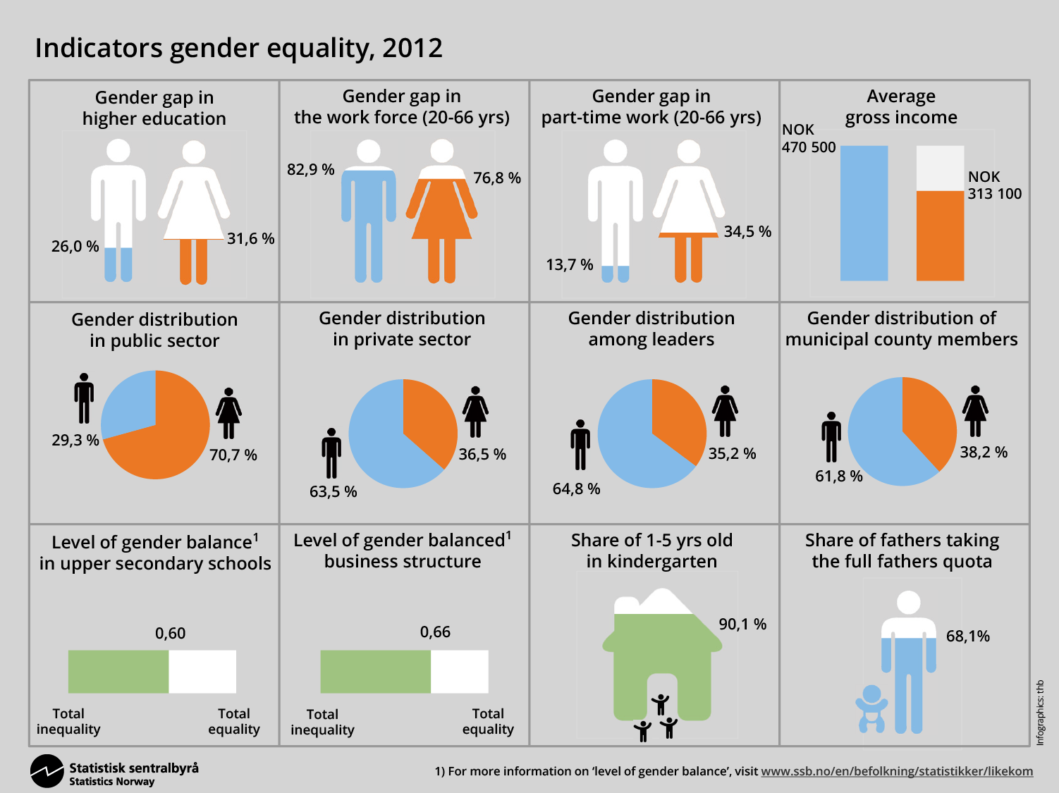 Gender inequality in the United States - Wikipedia