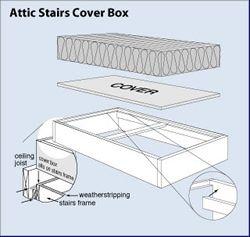 Insulate Attic Stairs Attic Hatch Insulation Attic Stairs Stairs Covering Attic Renovation