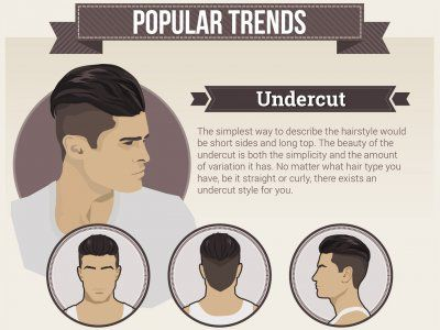 These Are The 6 Trendiest Hairstyles For Guys Right Now Mens Hairstyles Hairstyle Names Long Hair Styles Men