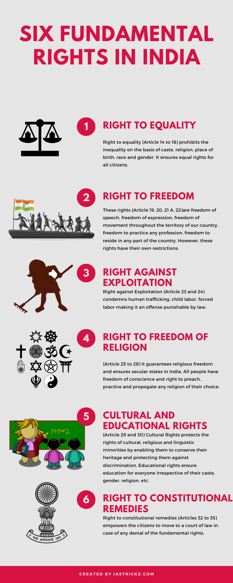 The 6 Fundamental Rights In India You Must Know General Knowledge Book General Knowledge Facts Indian History Facts