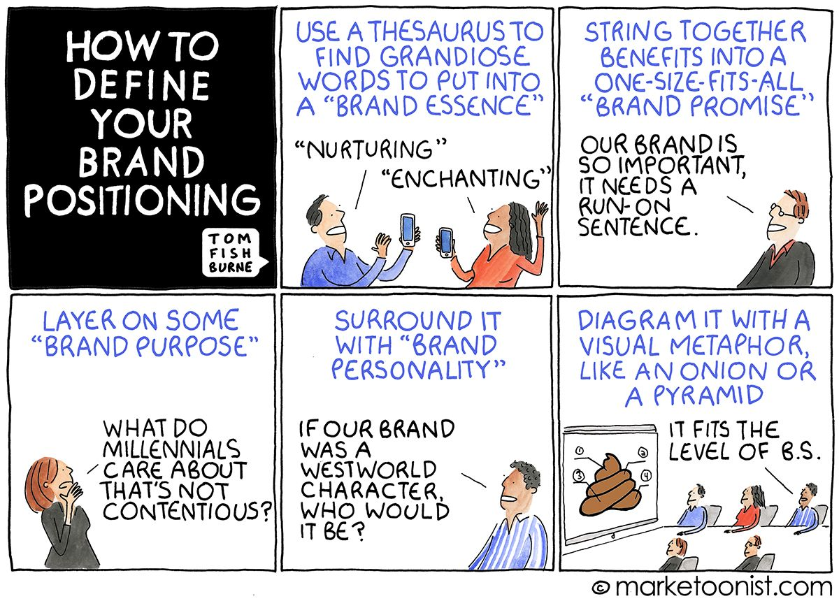 Marketoonist Tom Fishburne Cartoon Powered Marketing A Clear