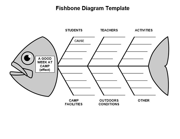 10 Ready To Download Fishbone Diagram Templates For