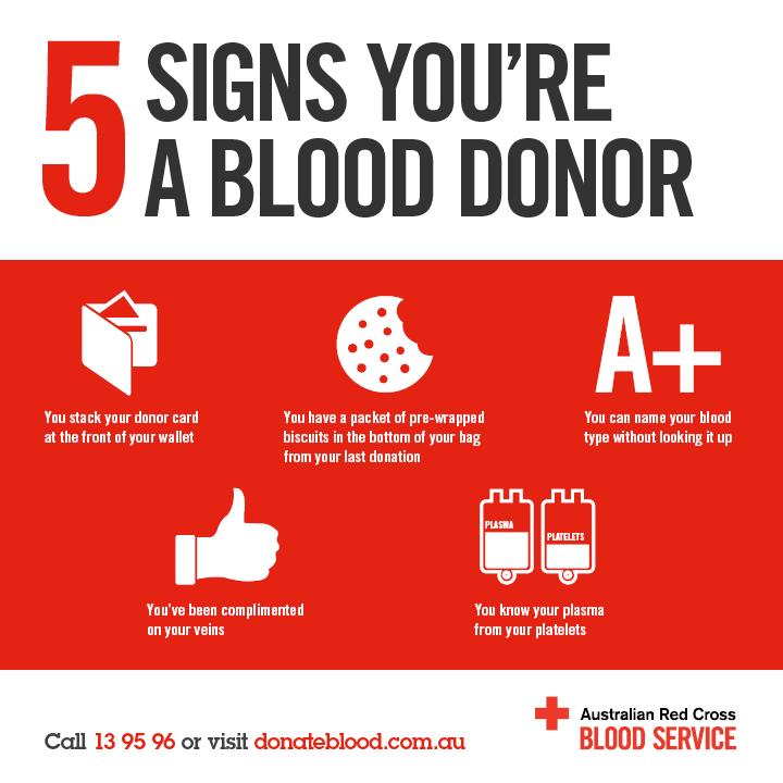 Donate Blood Australia