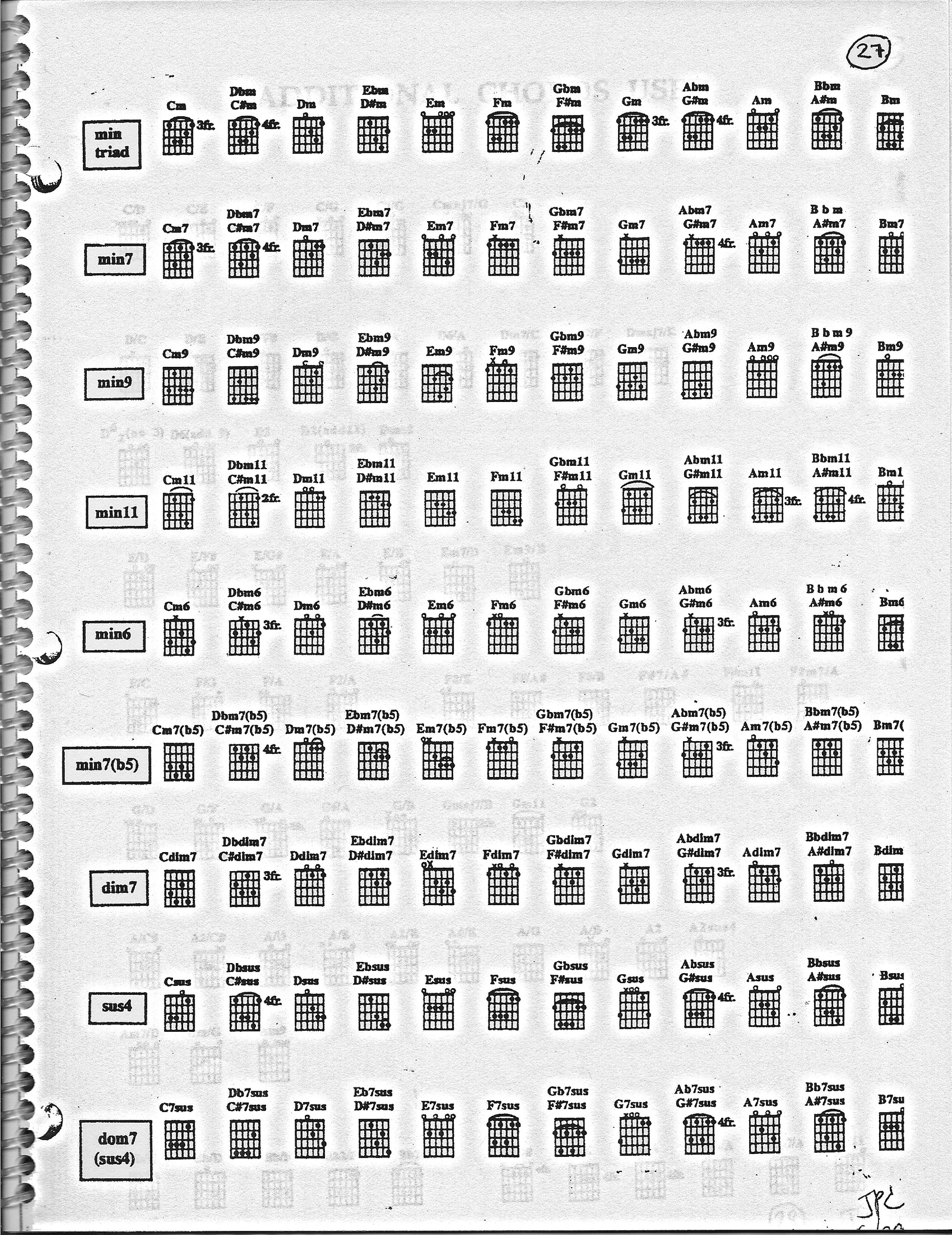 Pg 27 Guitar Chord Library Con Beginning Guitar For Worship