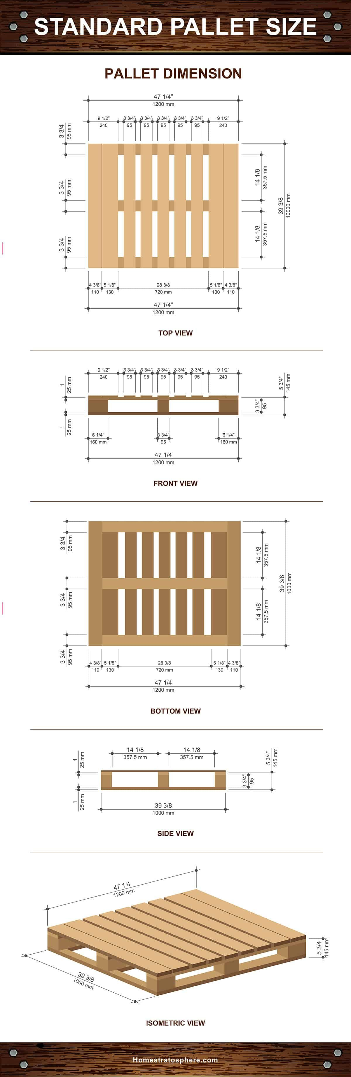 Standard Wood Pallet Dimensions And Sizes Diagrams And Charts In 2020 Pallet Dimensions Wood Pallet Dimensions Standard Pallet Size