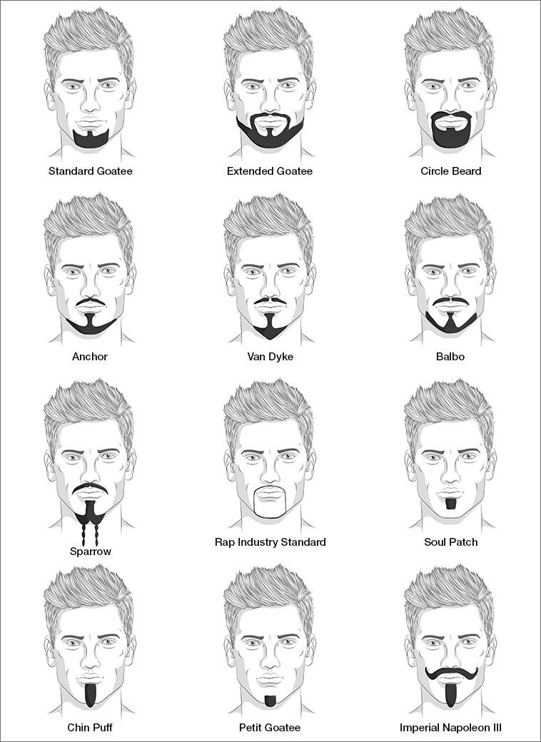 Different Goatee Styles For Men Pinteres - Guy shapes beard fun creative designs
