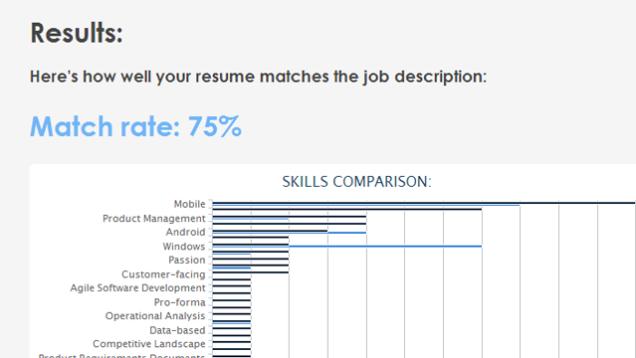 Resume Screening Software Jobscan Analyzes Your Resume Helps You Get Past Computer Screeners .