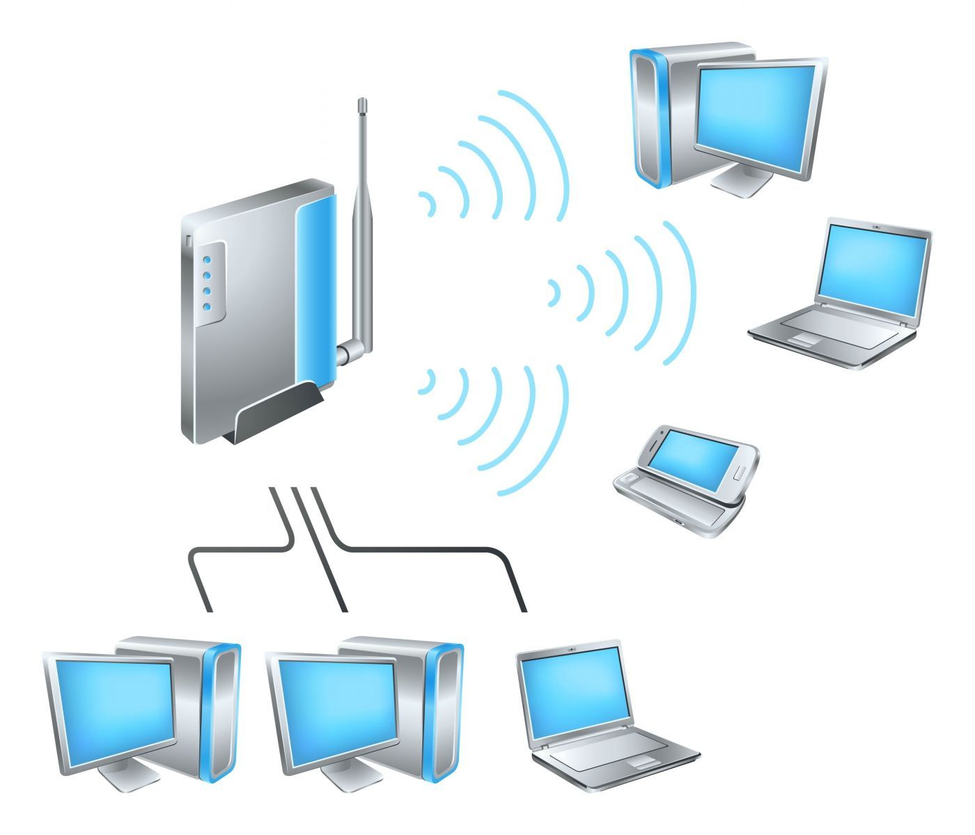 Wireless Network Services In Delhi And Ncr