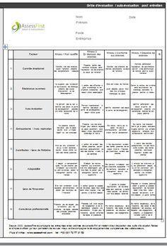Grille évaluation post entretien recrutement - Modèle ...
