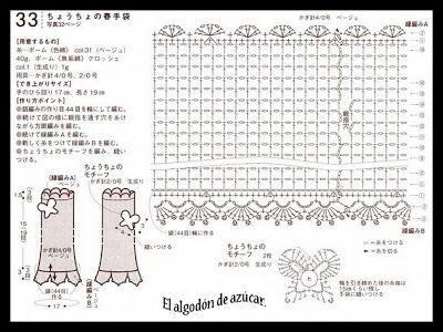 Las chorradikas de Laury: Patrón guantes sin dedos a crochet ...
