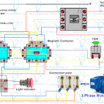 Contactor Wiring For 3 Phase Motor With Circuit Breaker Overload Relay Diagram Reverse Electrical Wiring Diagram Electrical Diagram