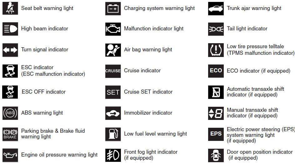 Hyundai Sonata Warning Light Symbols on 2010 chrysler town country manual