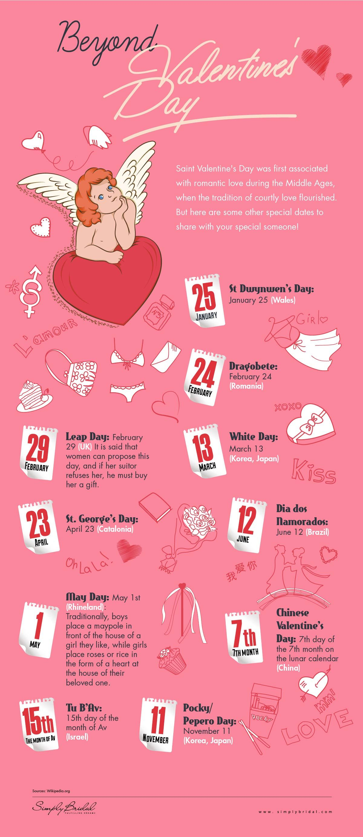10 Other Versions Of Valentine S Day Around The World