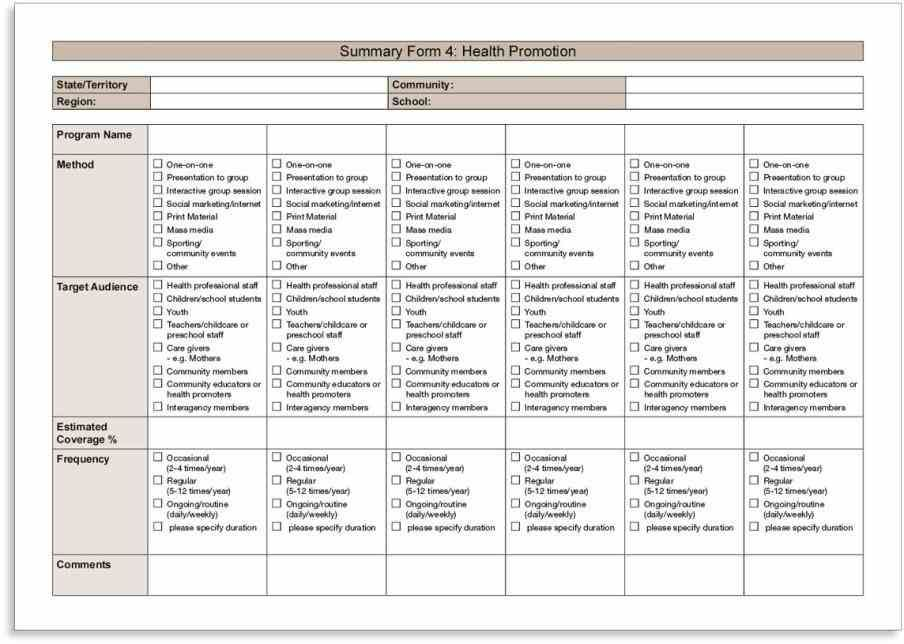 Gift Certificate Template Word SCHOOL DATA ANALYSIS TEMPLATE