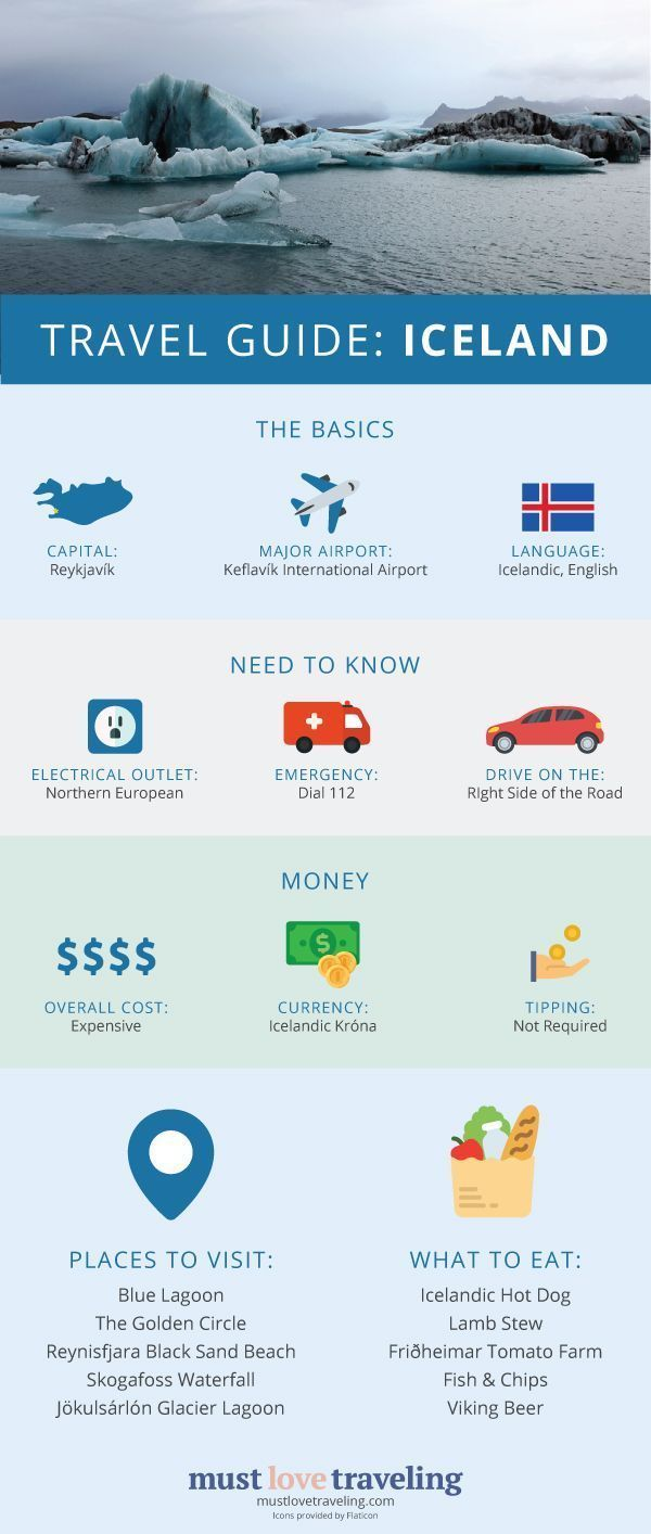 Iceland Travel Guide (Infographic) | Must Love Traveling