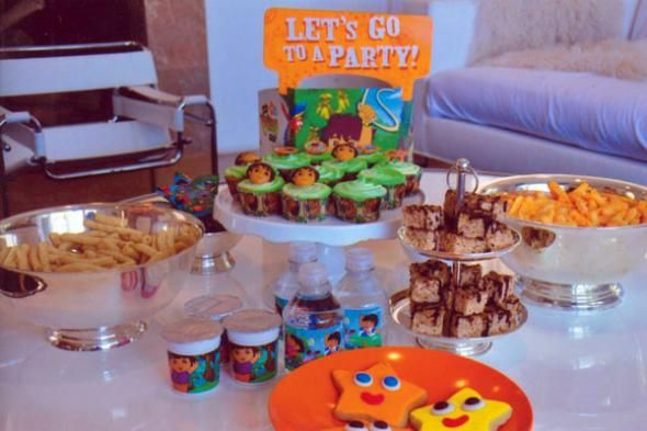 Explore Girl Parties Theme Ideas And More