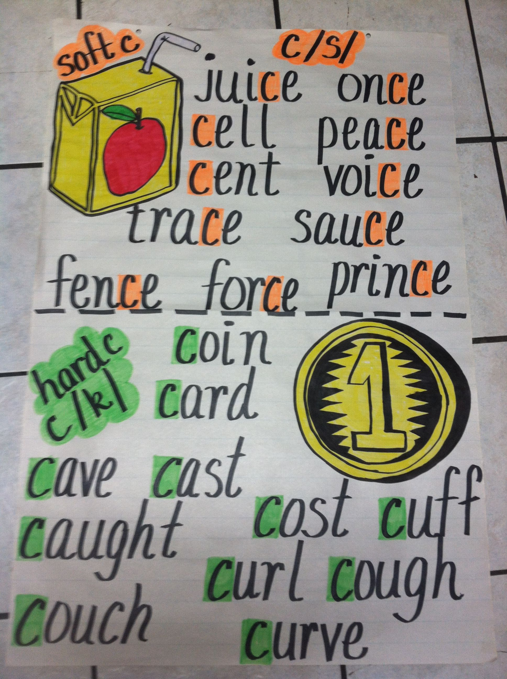 Soft And Hard C Word Study Anchor Chart