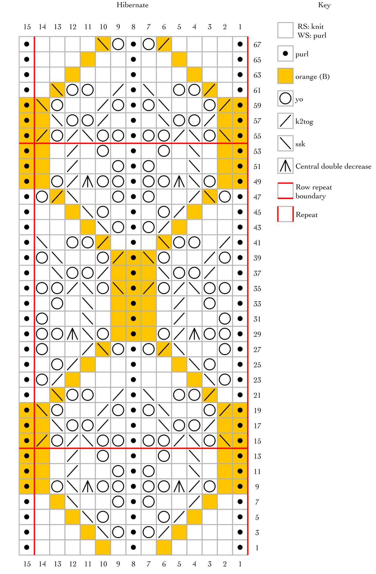 Hibernate: a free lace knitting stitch pattern | Puntadas