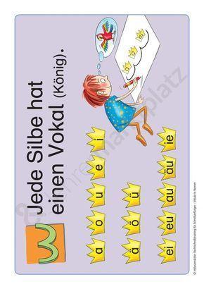 Miniposter zum Silbentraining Deutsch unterricht, Lesen