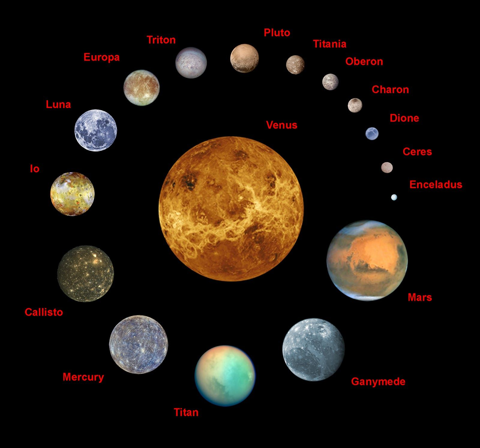 This figure represents 3 of the 4 terrestrial planets, 2 ...