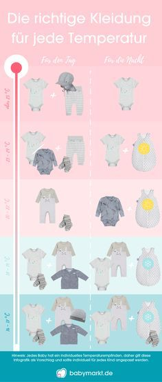 Babykleidung für jede Temperatur - babymarkt.de Ratgeber #babyfoodrecipesstage1