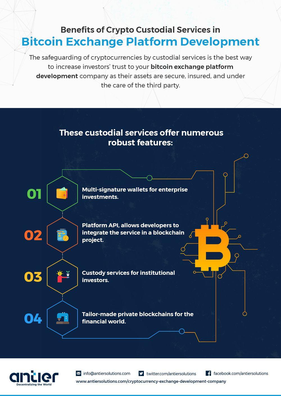 Bitcoin Exchange Platform Development Development