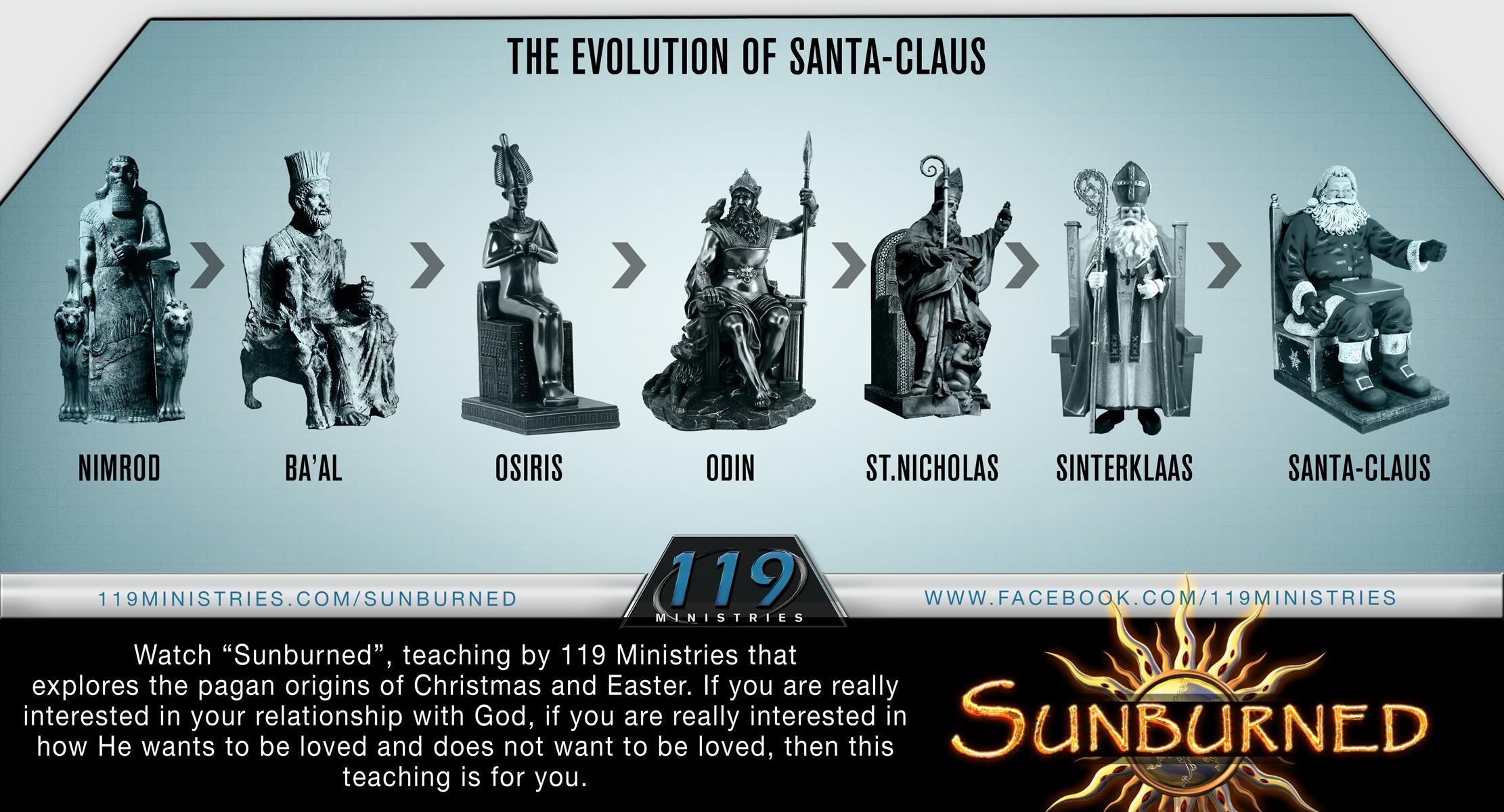 The evolution of Santa Claus ~ Christmas - Unwrap the Truth ...