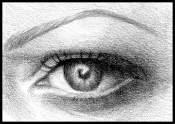 Drawing the eye tutorial