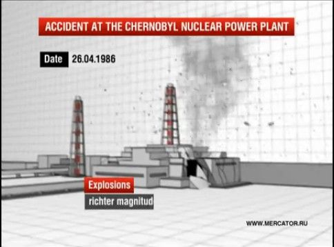 Infographic video 25 years after chernobyl accident chernobyl infographic video 25 years after chernobyl accident chernobyl chernobyl accident nuclear plant nuclear power plant radiation radioactive ccuart Images