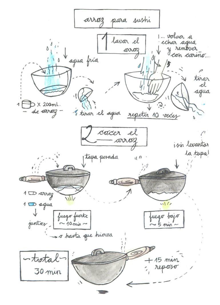GoSushing Workshop Como Hacer Sushi Madrid Tenemosqueir