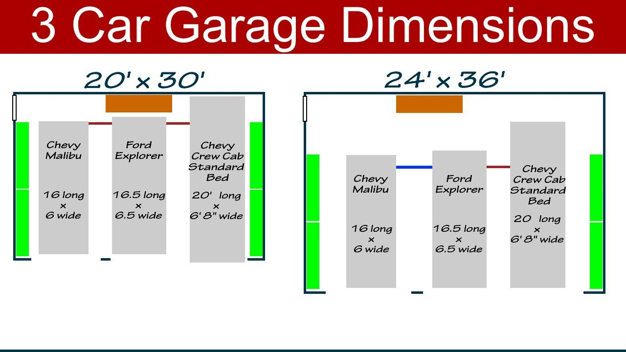 Ideal 3 car garage dimensions man cave pinterest car for Size of two car garage