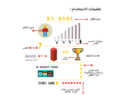 تخطيط سنوي لوحة اهدافي للأطفال الصغار من خلال نشاط ومرح Pincode