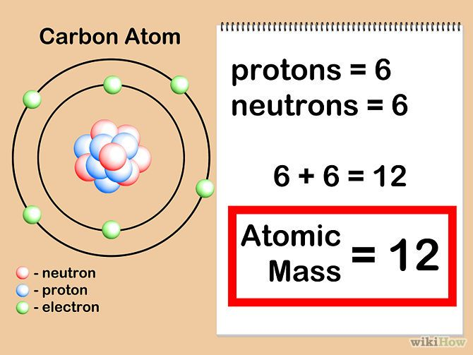 How To Calculate Atomic Mass Atoms And Molecules For Kids Teaching Chemistry Atom