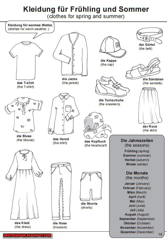 Deutsch lernen: Kleidung für Frühling und Sommer (clothes for spring ...