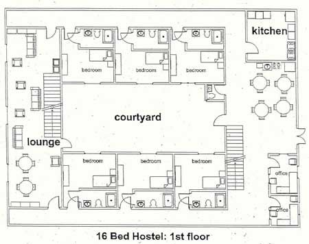 Readings In Humanistic Psychiatry Model Communities For The Mentally Ill Hotel Plan Building Plans Floor Plans