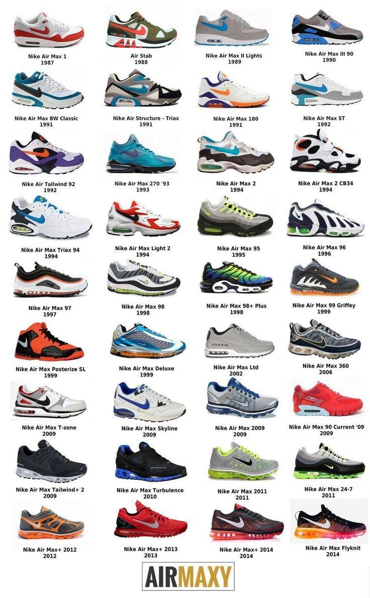 Profesión Retocar Divertidísimo  Hier ist eine kleine und richtige große Pille :) - eine Liste aller Schuhe  & # 39; Versionen # ... #aller #amp #eine #Gr…   Nike schuhe männer, Nike  schuhe, Schuhe