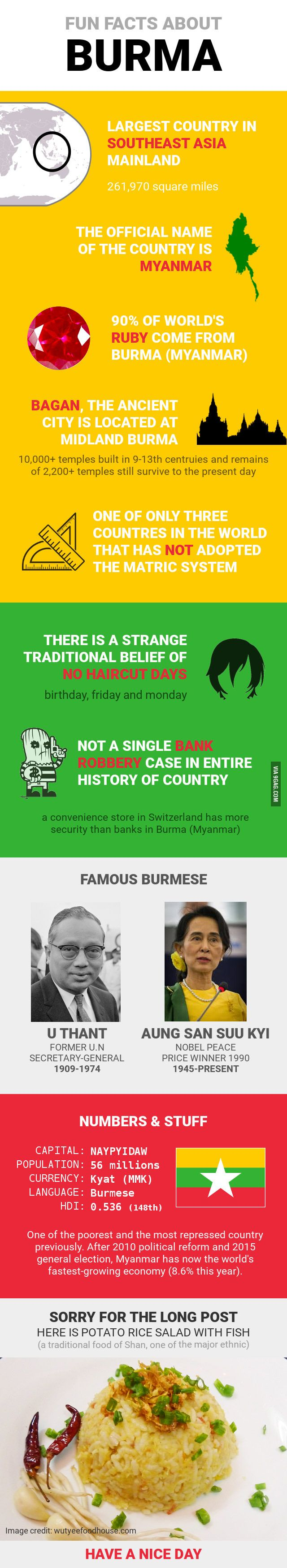 Interesting and amazing facts about different countries of the world