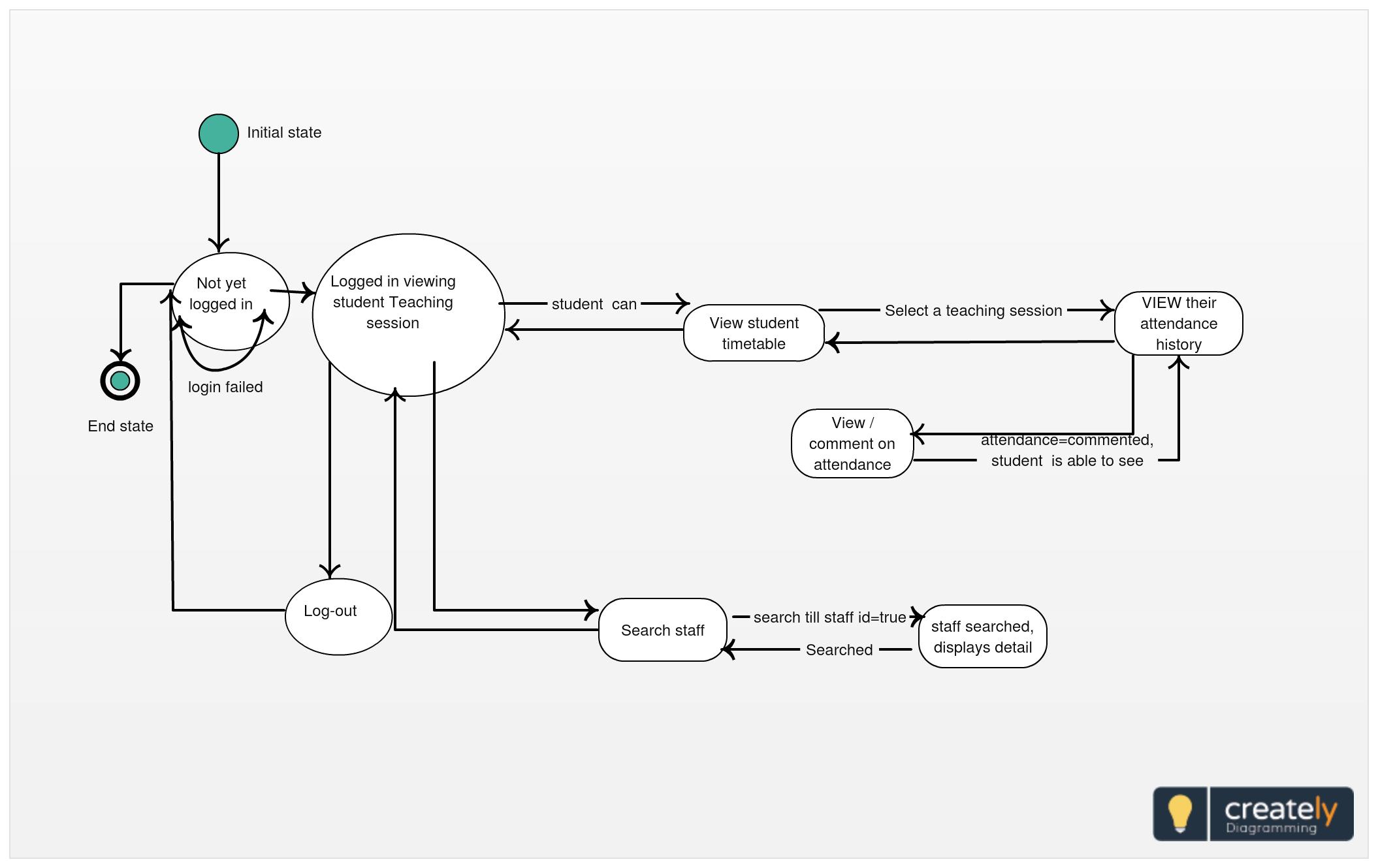intermotive gateway wiring diagram