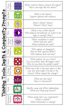 Depth And Complexity Student Chart Teaching Reading Skills Thinking Maps Depth Of Knowledge
