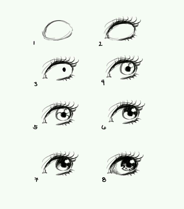 How to draw manga eyes step by step for beginners