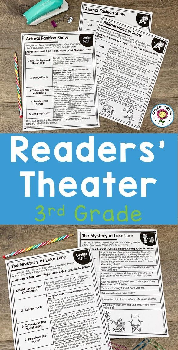 Photo of Readers' Theater Passages 3RD GRADE
