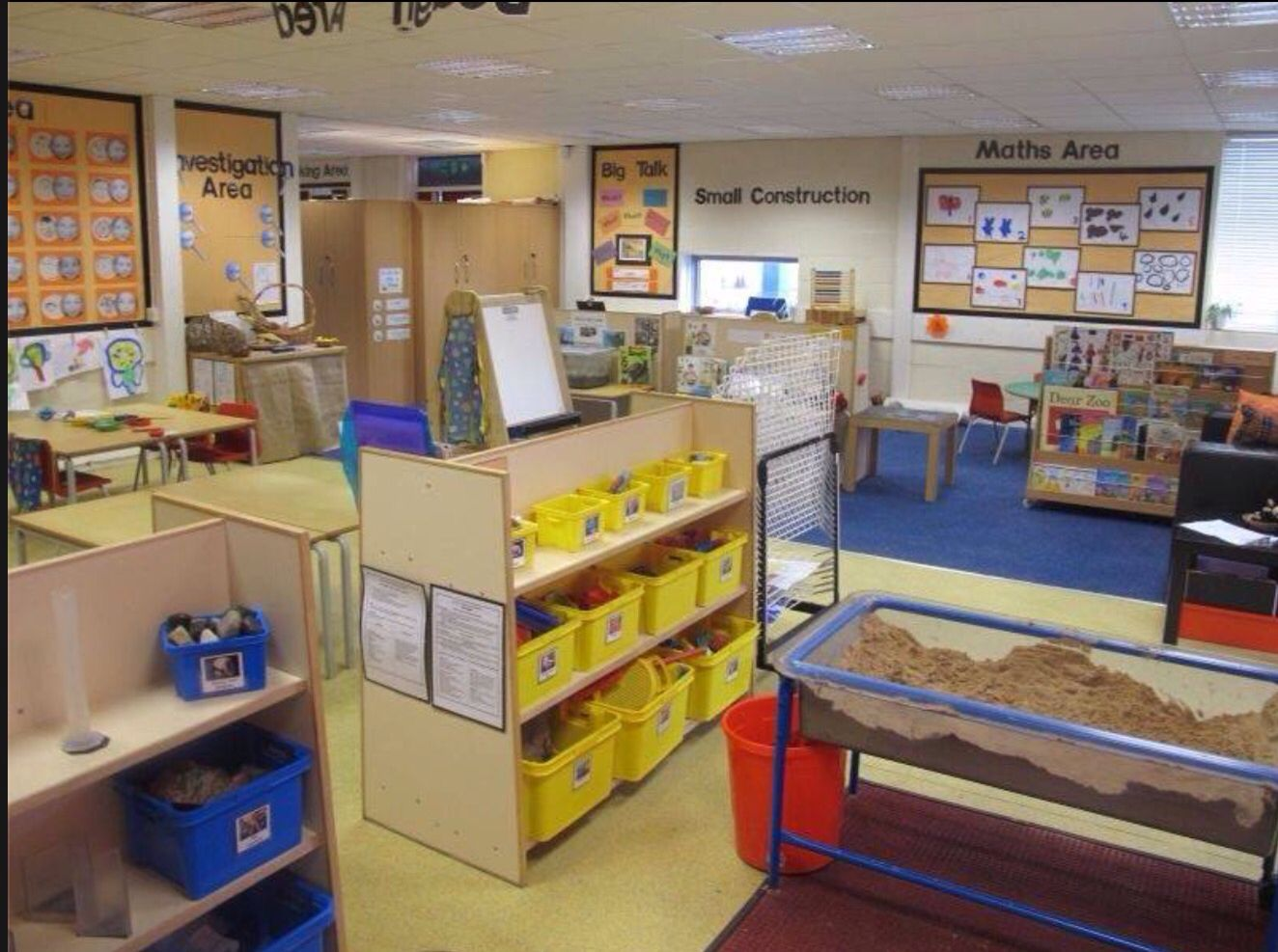 Classroom Ideas Early Years ~ Classroom areas classe pinterest