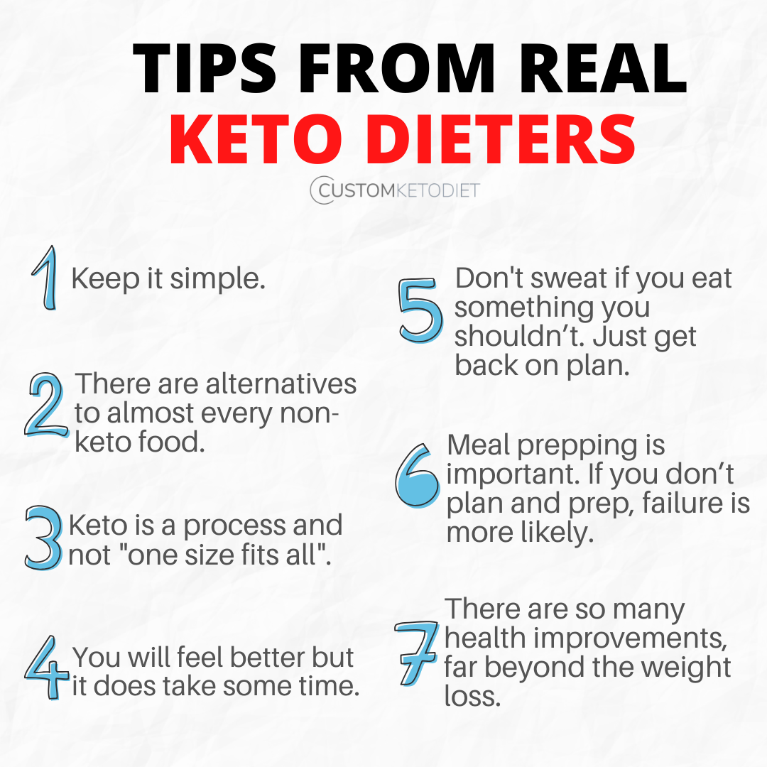 is the ketogenic diet just starving yourself