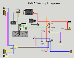 Image Result For 30 Amp Rv Wiring Diagram 8n Ford Tractor Ford Tractors Diagram