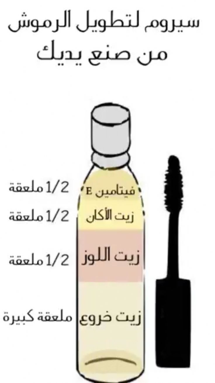 Pin By Ahlam On Diy Skin Care In 2020 Beauty Skin Care Routine Beauty Care Routine Skin Care Mask