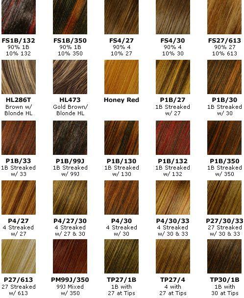 Freetress Braid Gogo Curl Braiding Hair Synthetic Thin Baby Fine Hair Kanekalon Braiding Hair Expression Braiding Hair