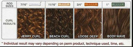 Size Rod To Use Permed Hairstyles Body Wave Perm Wave Perm